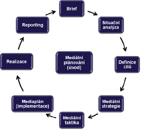 illu-medial