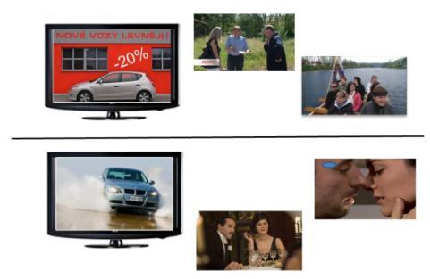 Mediální kampaň s použitím neuroTVplanningu