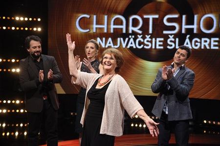 Z pořadu Chart show, foto: TV Markíza